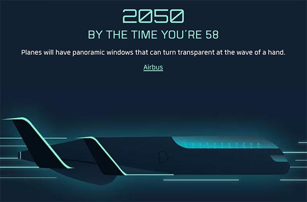 Инфографика: какими будут путешествия в будущем?