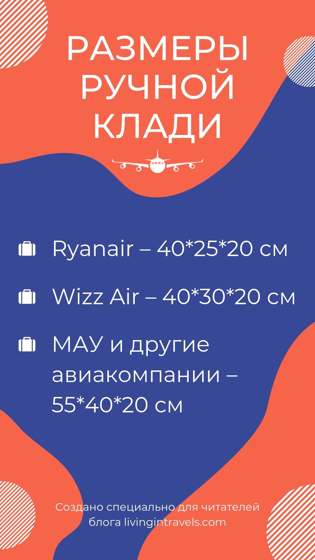 Размеры ручной клади для лоукостеров Ryanair и Wizz Air, а так же МАУ и других небюджетных авиакомпаний. 10 стильных и удобных рюкзаков для путешествий